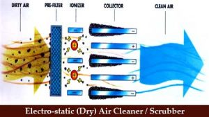 Electrostatic air cleaner / scrubber
